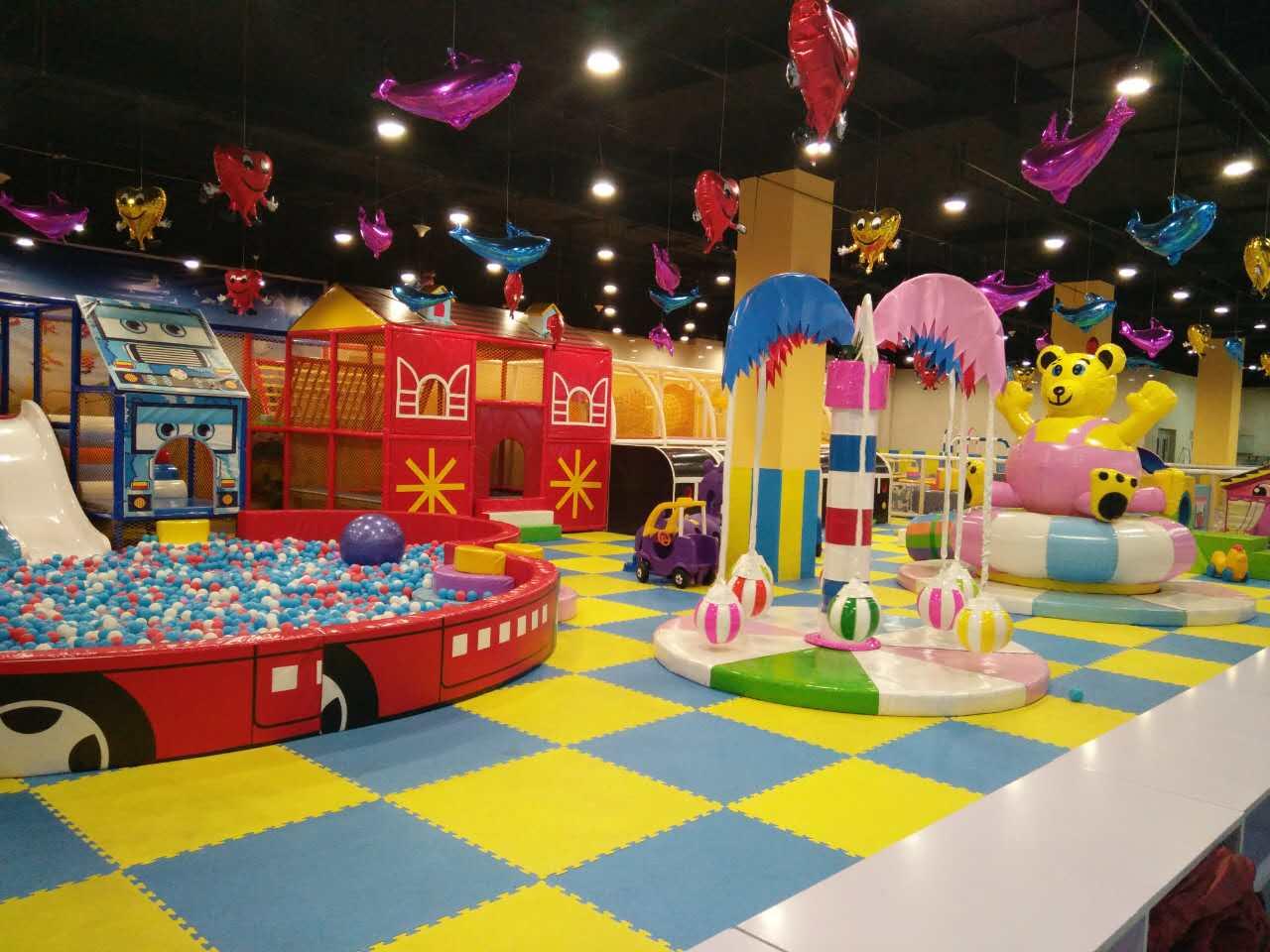 影响儿童乐园盈利的因素有哪些?
